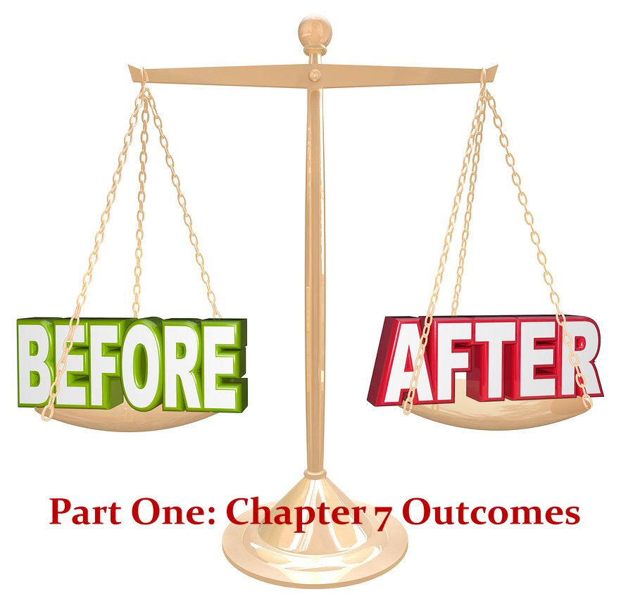 Chapter 7 before and after