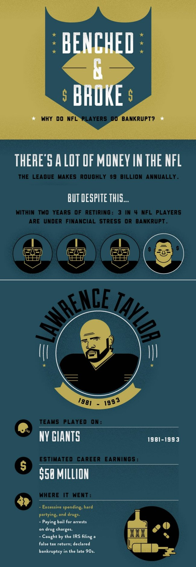 Football players and bankruptcy