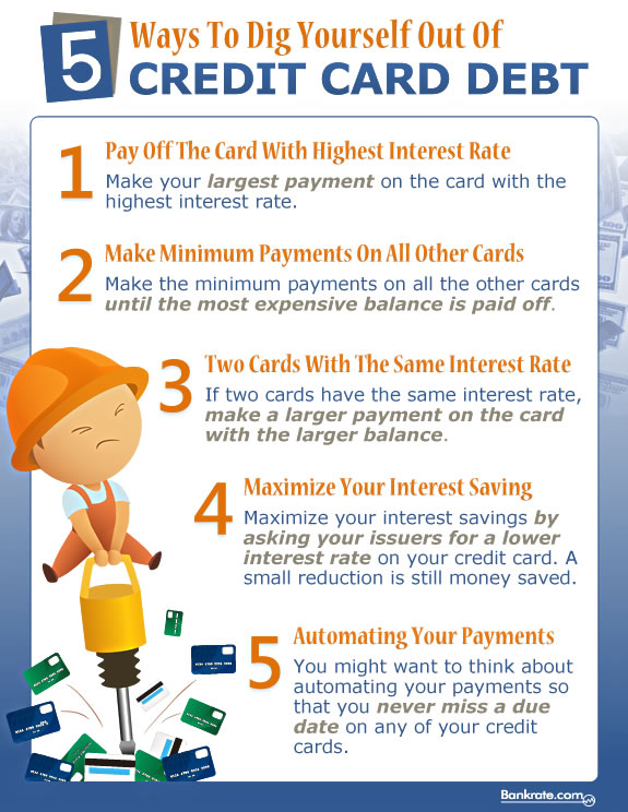 5 Ways to Dig Yourself out of Credit Card Debt
