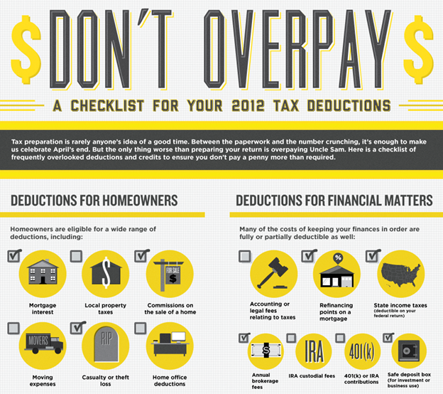 Don't overpay for taxes in 2012