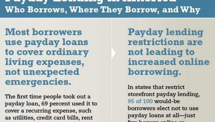 Who Will Pay if Payday Loans Are Allowed in North Carolina Once More?