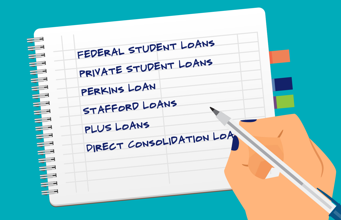 Types of student loan aid